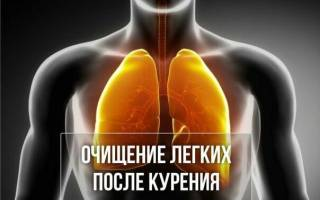 Бросил курить – болит грудная клетка