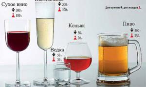 Сколько выветривается 100 грамм водки